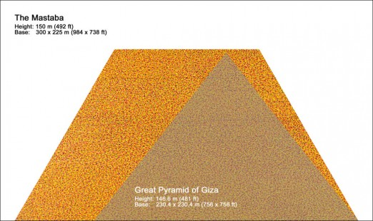 Scale with Great Pyramid